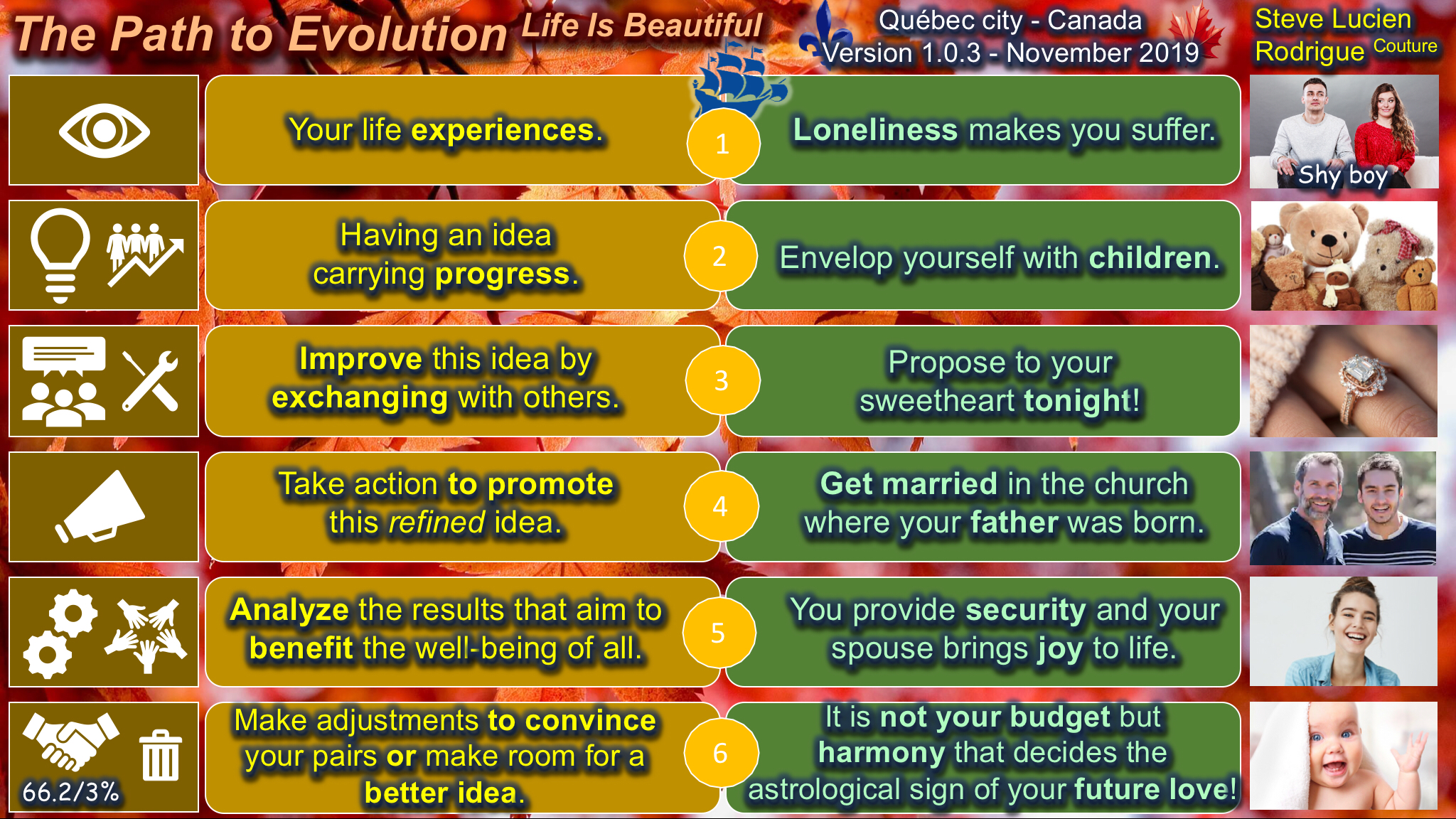The Path to Evolution